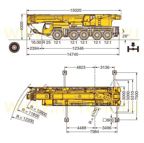 габаритные размеры автомобильного крана 160 тонн Liebherr LTM 1160