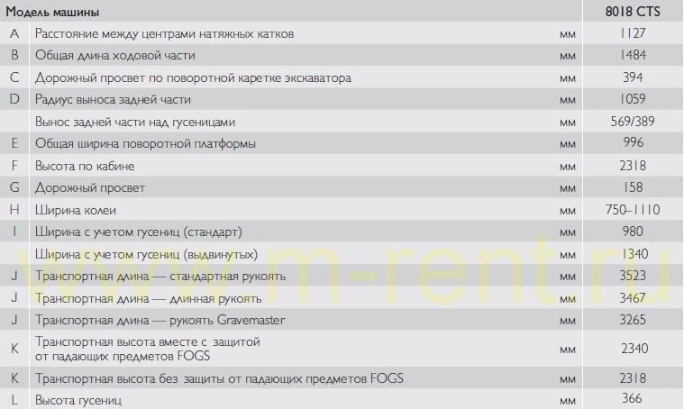 Технические характеристики экскаватора Кранэкс ЕК 270 и ...